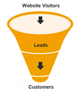 sales funnel 269x300 Conversion Rate Optimization